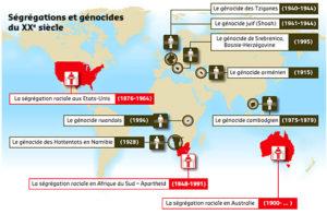 ségrégations et génocides du 20e siècle